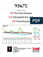 Foreclosure Stats, 95670