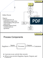 Basics of Defining Processes