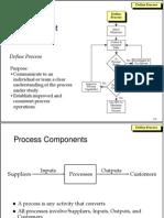 Basics of Defining Processes