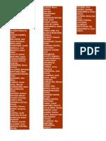 autores,paises latinoamericanos