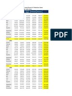 Total Cargo Dalam Negeri yang Dimuat di 5 Pelabuhan Utama, 2006 - 2011