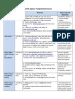 Nazar EDTC Tasks&Proces