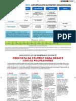 Avaliação Docente Ante Projecto FENPROF DesdobravelB