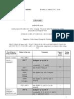 20120229-Orphan works Directive-European Parliament-Voting List JURI-ENG