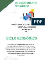 Ciclo do crescimento económico
