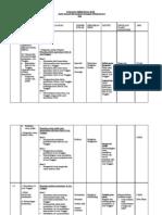 Rancangan Pelajaran Sejarah Tg 5