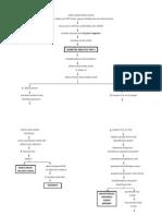 Pathway Inkontinensia Urine