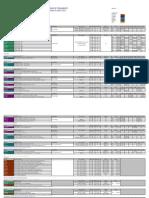 Agenda de TreinamentoSAP-Janeiro a Junho12