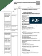 datev-kontenrahmen-skr04-2011