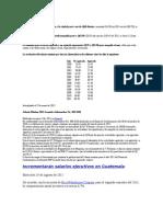 Salario mínimo para 2012