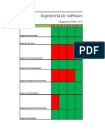 Ingenieria de Software 08-03-2012