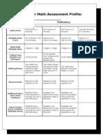 1st Semester Assessment Profile Math