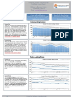 Ocean City MD Real Estate Report | March 2012