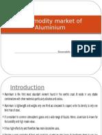 Aluminum Market