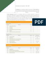 Plan de Estudios de la Licenciatura en Economía
