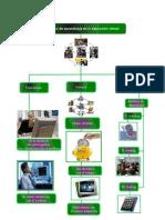 Joe Tapia proceso de aprendizaje en la educación virtual