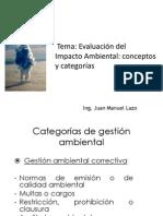 Evaluacion Del Impacto Ambiental 2