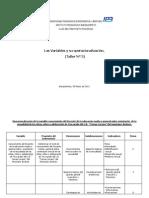 Operacionalizacion de La Variables ( Docentes en Linea)