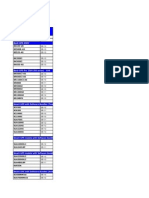 Bizgram Export File