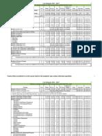 Program Cost Estimates 2