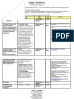 Agenda for PD 2-14-12