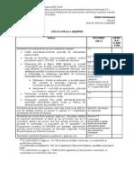 Anexa 5 - Grila de Verificare a Eligibilitatii