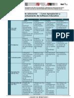 Matriz de valoración DF