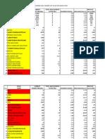 Bse Dividend High-yielders List March 2012