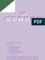 Capitulo 8 Sintesis y Mapa Conceptual