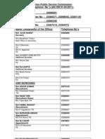 Telephone directory UPSC