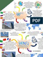Mapa Mental ONU