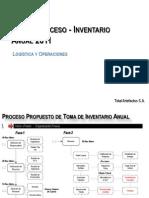 Presentación Nueva metodologia