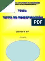 14 TIPOS DE INVESTIGACION 2011