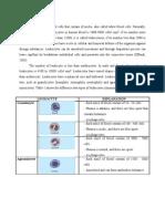 Pembahasan praktikum 2 leukosit