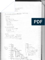 Power Electronics (Lecture Notes)