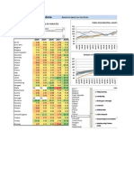Dashboard - Business Activity in EuroZone