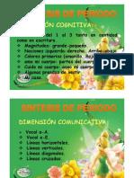 Sintesis de Periodo Pre-jardin [Modo de ad