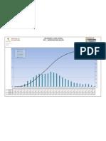 S Curve EPC5 - Preliminary