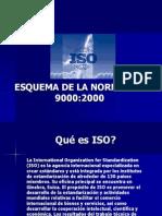 Esquema ISO 9000
