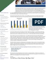 northwest avid sponsor letter 2011-2012