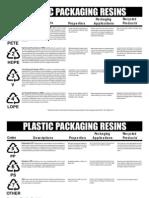 Plastic Codes