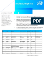 Global Intel Manufacturing FactSheet