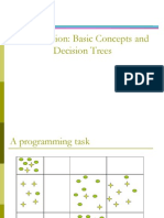 Classification Decision Tree
