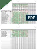 Analisis Item - 2012 - Ujian 1 - 4 Bestari - Pedia Soft