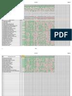 Analisis Item - 2012 - Ujian 1 - 6 Bestari - Pedia Soft