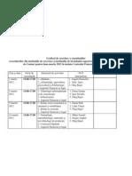 Graficul de acordare a consultaţiilor NCP