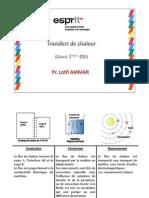 courstransfertesprit3em-120213044835-phpapp01