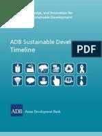 ADB Sustainable Development Timeline