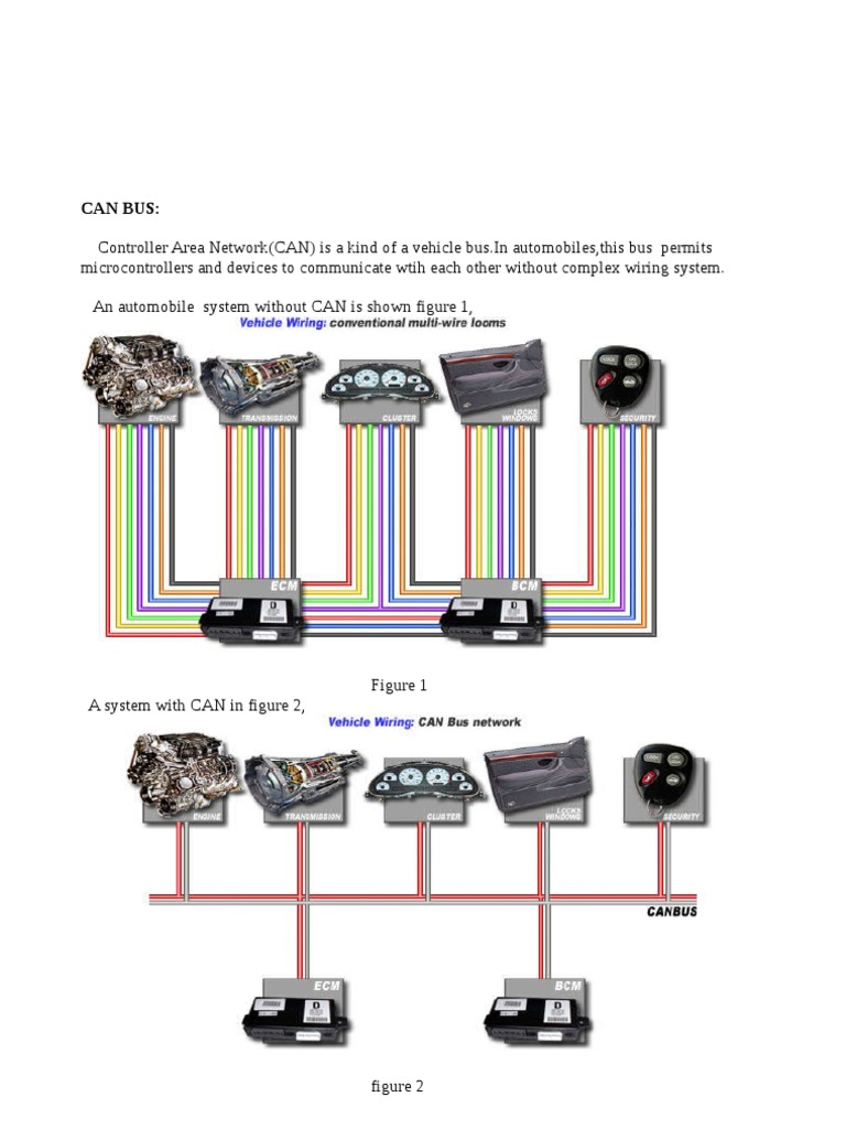 Can Bus Physical Layer Protocols Computer Networking Network Diagram