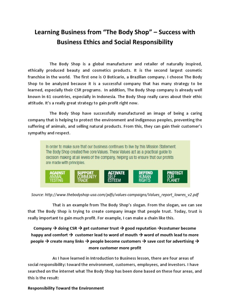 the body shop social responsibility